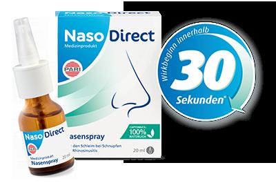 Abbildung NasoDirect<sup>®</sup> Flasche und Verpackung
